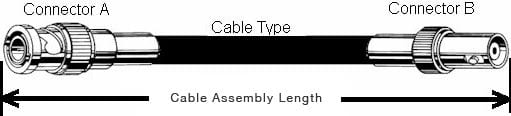 Cable Builder Tool