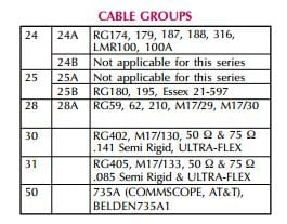 cable-group