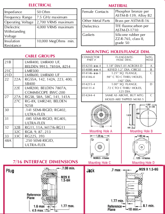 7/16 DIN Connector Specifications