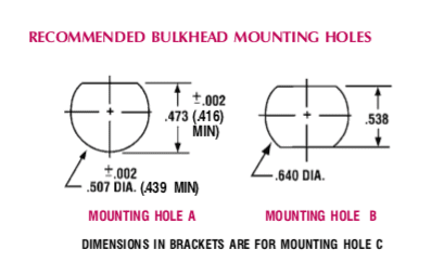 Bulkhead Mounting Hole Dimensions
