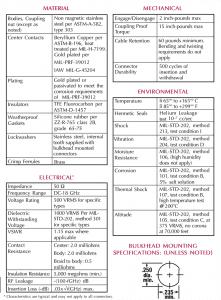 SMA Spec Chart