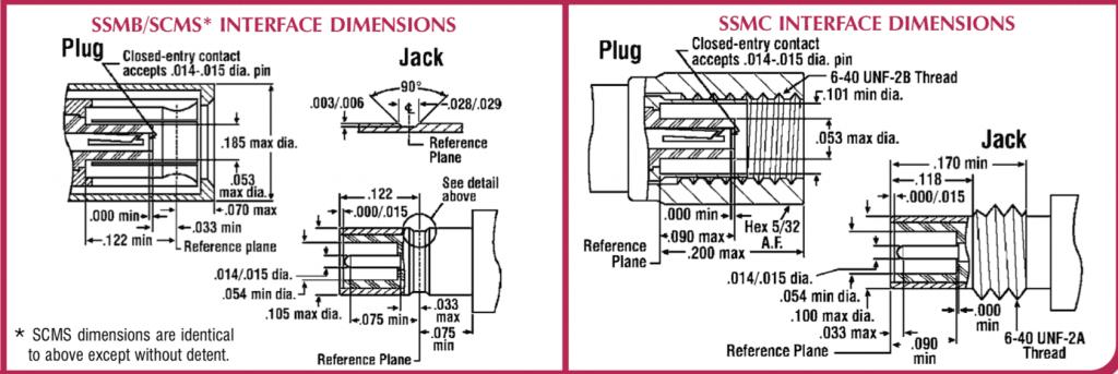 SSMB & SCMS Interface Dimensions