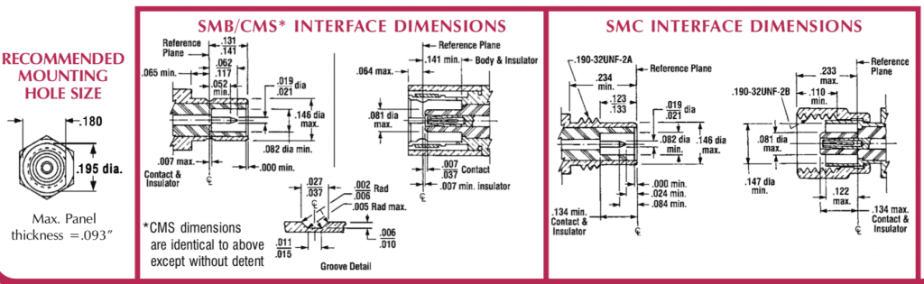 SMB Interface Dimensions