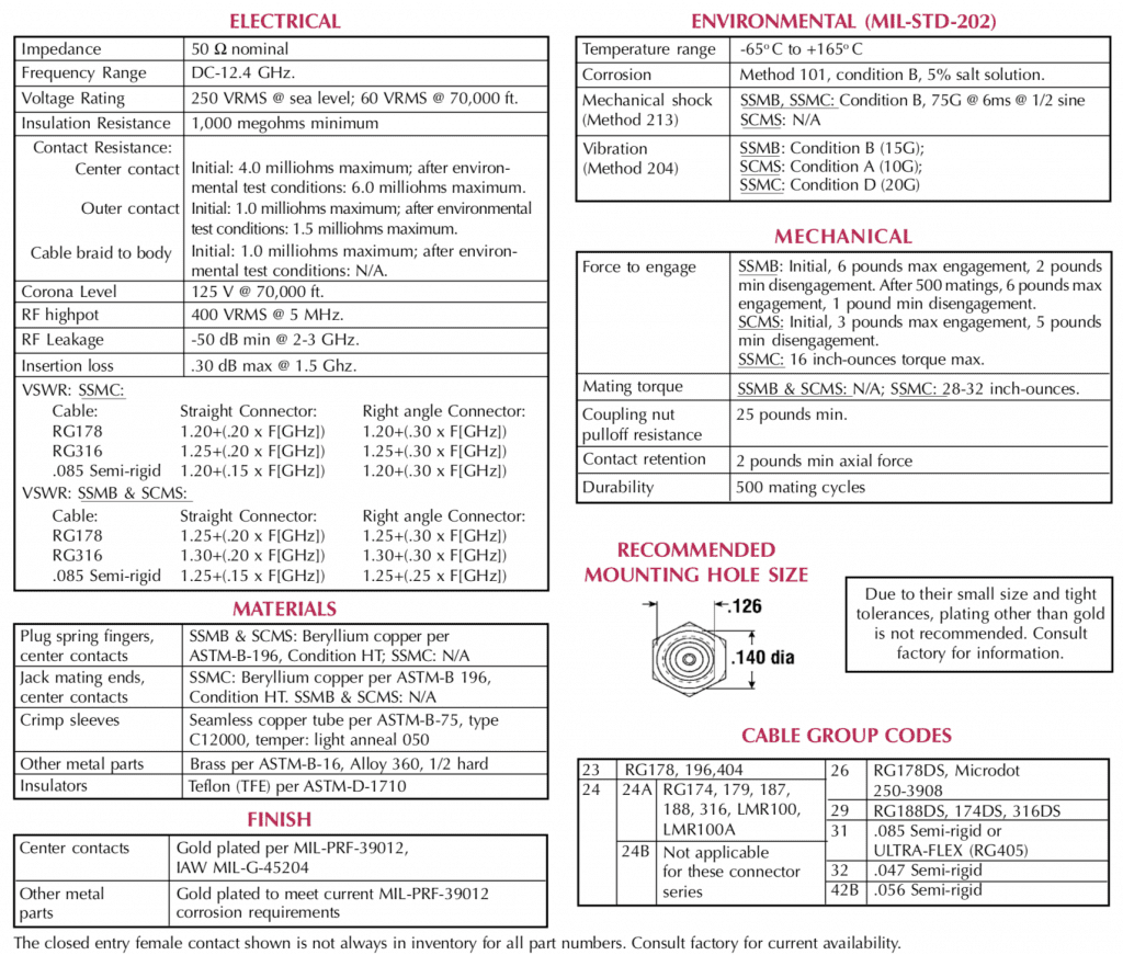 SMB and SCMS Connectors Specifications Chart