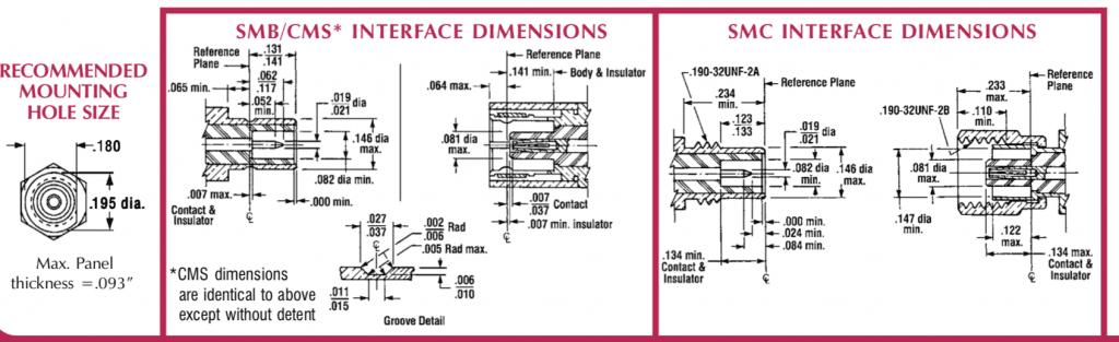 SMC Interface Dimensions