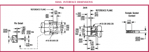 SSMA Connector Interface dimensions