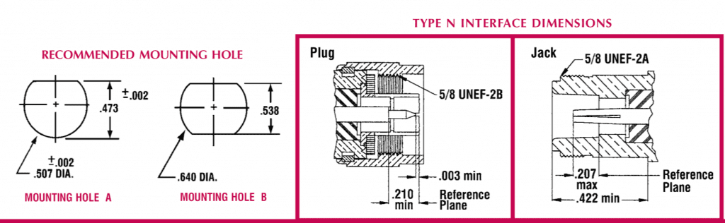 Type N Connector Interface Dimensions