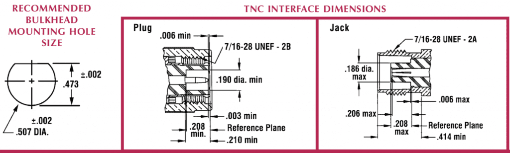 TNC Interface Dimensions